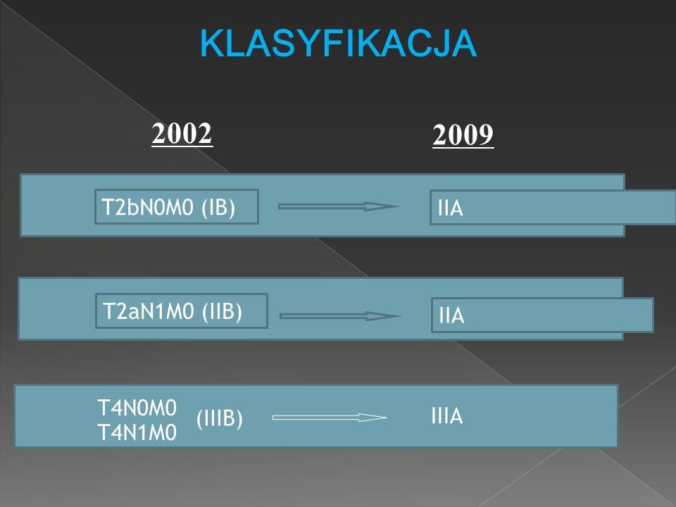 KLASYFIKACJA T4N0M0 T4N1M0 IIIA IIA T2aN1M0 (IIB) T2bN0M0 (IB) IIA (IIIB) 2002 2009