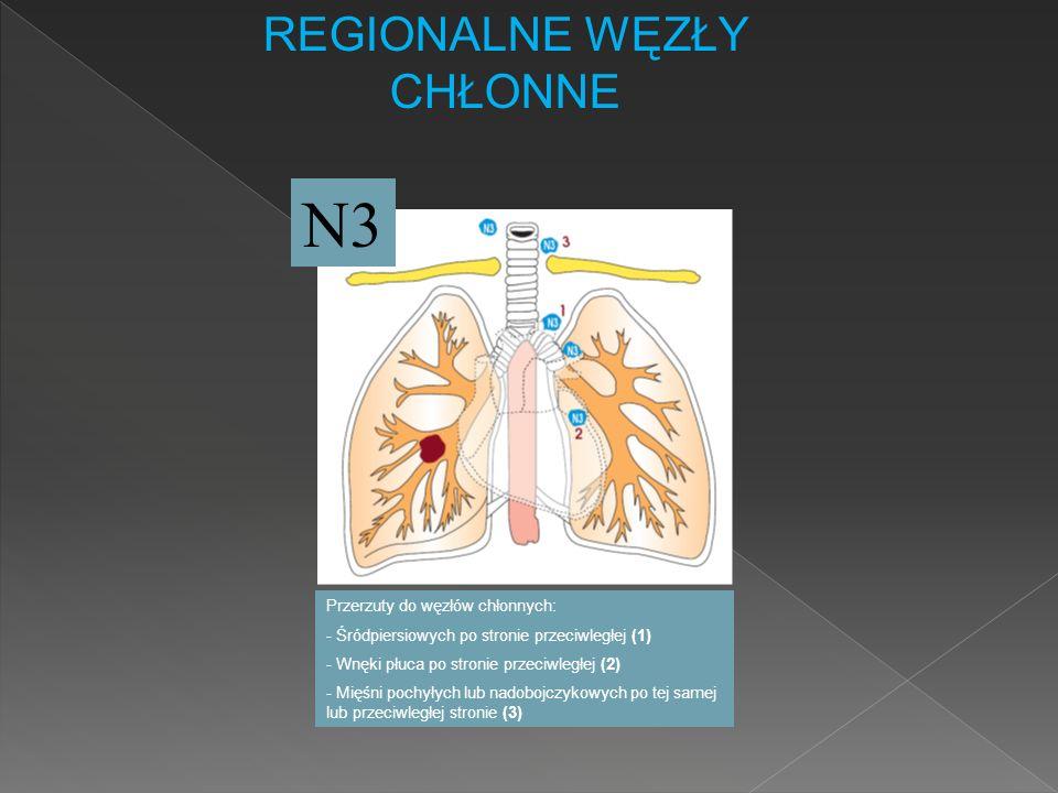 N3 Przerzuty do węzłów chłonnych: - Śródpiersiowych po stronie przeciwległej (1) - Wnęki płuca po stronie przeciwległej (2) - Mięśni pochyłych lub nad