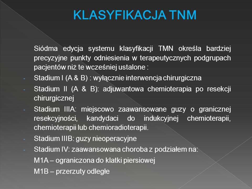 Siódma edycja systemu klasyfikacji TMN określa bardziej precyzyjne punkty odniesienia w terapeutycznych podgrupach pacjentów niż te wcześniej ustalone