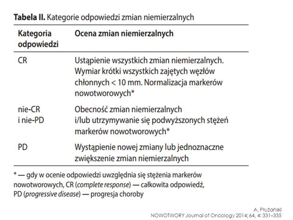 A. Płużański NOWOTWORY Journal of Oncology 2014; 64, 4: 331–335