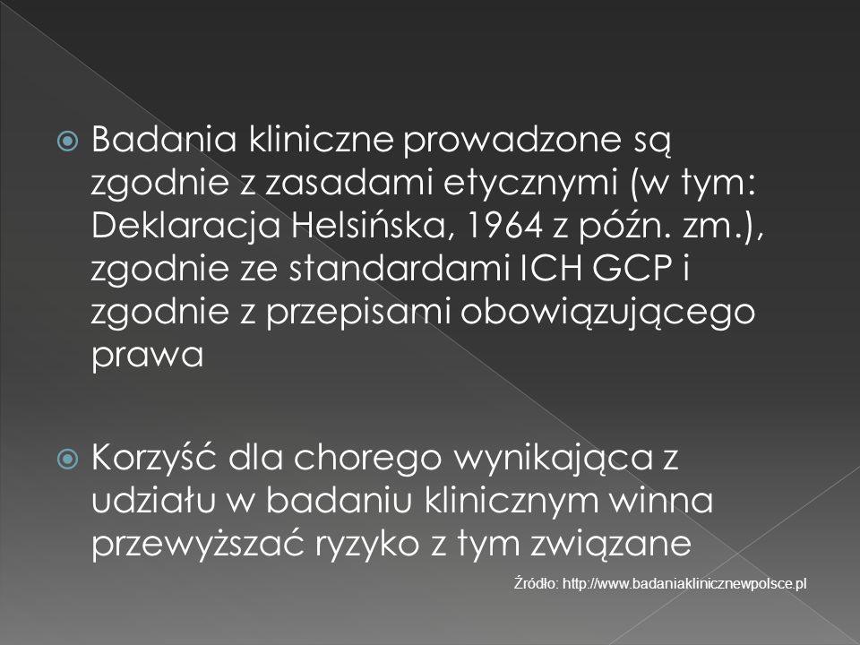  Badania kliniczne prowadzone są zgodnie z zasadami etycznymi (w tym: Deklaracja Helsińska, 1964 z późn. zm.), zgodnie ze standardami ICH GCP i zgodn
