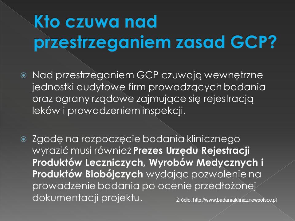  Nad przestrzeganiem GCP czuwają wewnętrzne jednostki audytowe firm prowadzących badania oraz ograny rządowe zajmujące się rejestracją leków i prowad