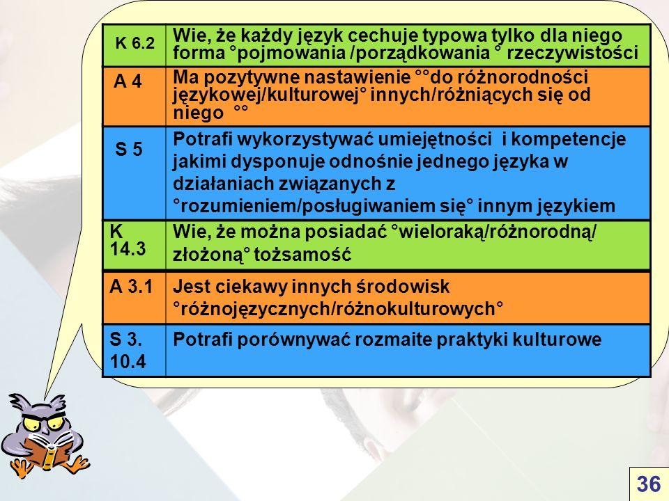 A 3.1Jest ciekawy innych środowisk °różnojęzycznych/różnokulturowych° K 14.3 Wie, że można posiadać °wieloraką/różnorodną/ złożoną° tożsamość Potrafi
