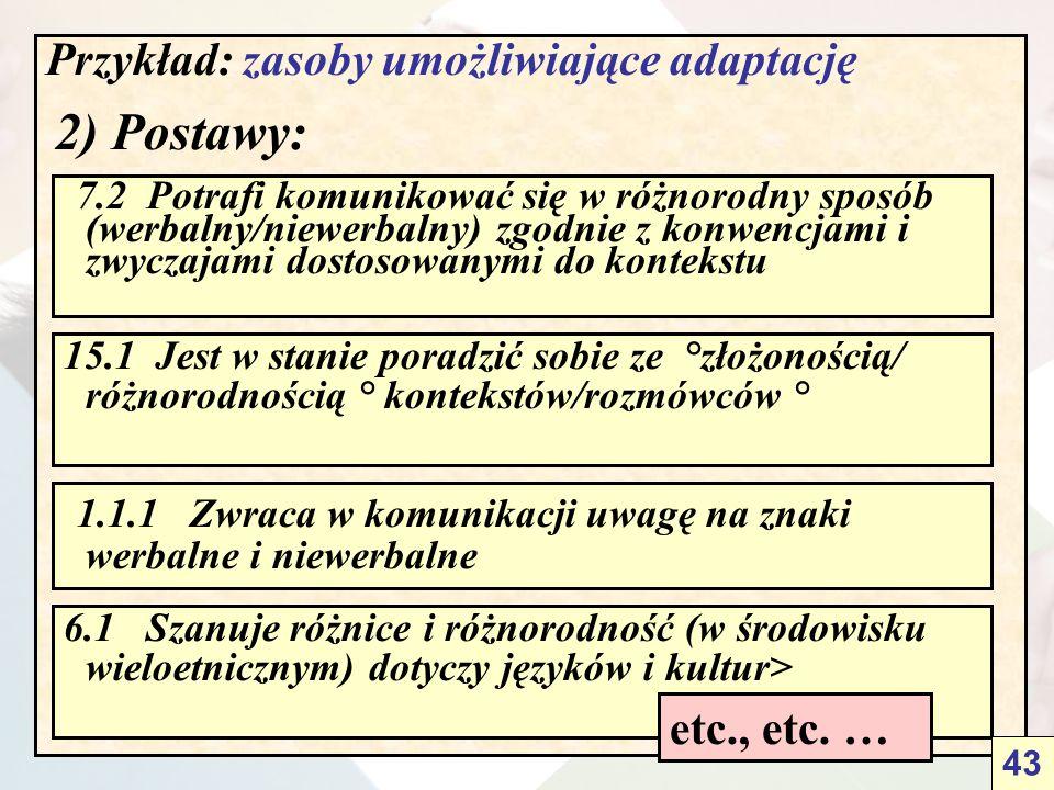 Pourquoi ? Przykład: zasoby umożliwiające adaptację 2) Postawy: 7.2 Potrafi komunikować się w różnorodny sposób (werbalny/niewerbalny) zgodnie z konwe