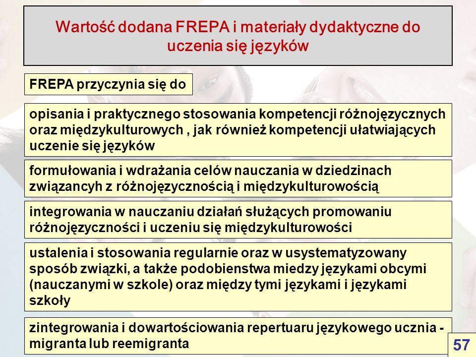 57 Wartość dodana FREPA i materiały dydaktyczne do uczenia się języków FREPA przyczynia się do opisania i praktycznego stosowania kompetencji różnojęz