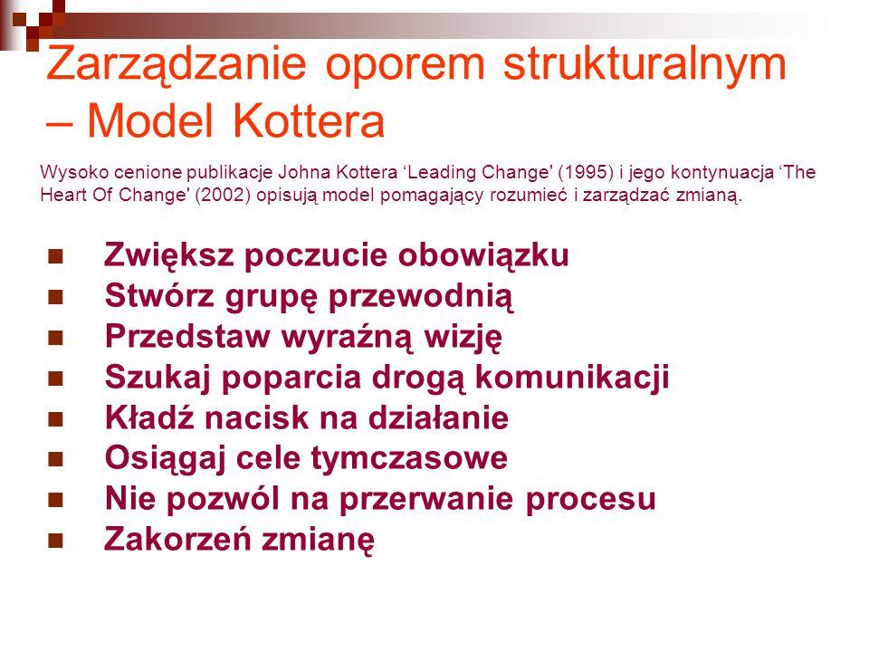 Zarządzanie oporem strukturalnym – Model Kottera Zwiększ poczucie obowiązku Stwórz grupę przewodnią Przedstaw wyraźną wizję Szukaj poparcia drogą komunikacji Kładź nacisk na działanie Osiągaj cele tymczasowe Nie pozwól na przerwanie procesu Zakorzeń zmianę Wysoko cenione publikacje Johna Kottera 'Leading Change (1995) i jego kontynuacja 'The Heart Of Change (2002) opisują model pomagający rozumieć i zarządzać zmianą.