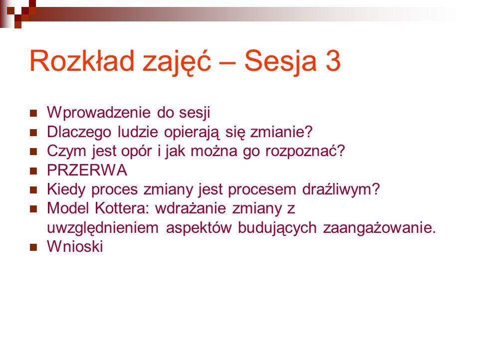 Rozkład zajęć – Sesja 3 Wprowadzenie do sesji Dlaczego ludzie opierają się zmianie.
