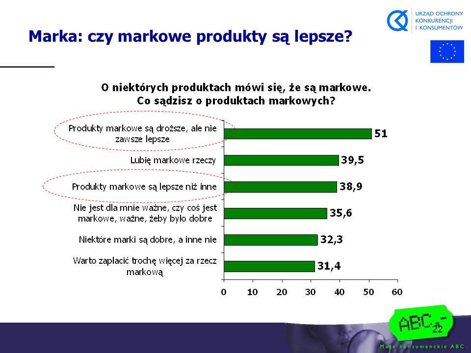 22 Marka: czy markowe produkty są lepsze