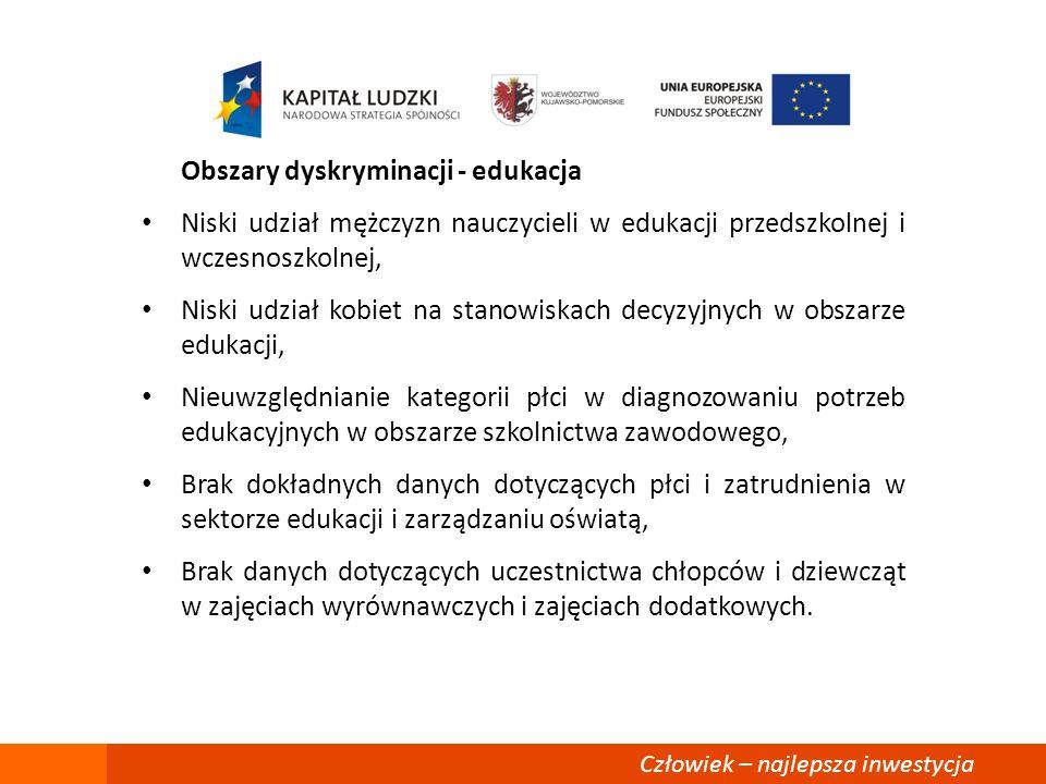 Obszary dyskryminacji - edukacja Niski udział mężczyzn nauczycieli w edukacji przedszkolnej i wczesnoszkolnej, Niski udział kobiet na stanowiskach dec