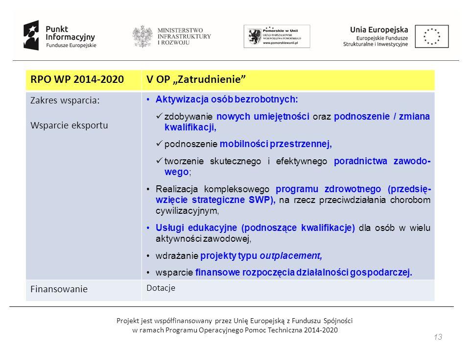 """Projekt jest współfinansowany przez Unię Europejską z Funduszu Spójności w ramach Programu Operacyjnego Pomoc Techniczna 2014-2020 13 RPO WP 2014-2020V OP """"Zatrudnienie Zakres wsparcia: Wsparcie eksportu Aktywizacja osób bezrobotnych: zdobywanie nowych umiejętności oraz podnoszenie / zmiana kwalifikacji, podnoszenie mobilności przestrzennej, tworzenie skutecznego i efektywnego poradnictwa zawodo- wego; Realizacja kompleksowego programu zdrowotnego (przedsię- wzięcie strategiczne SWP), na rzecz przeciwdziałania chorobom cywilizacyjnym, Usługi edukacyjne (podnoszące kwalifikacje) dla osób w wielu aktywności zawodowej, wdrażanie projekty typu outplacement, wsparcie finansowe rozpoczęcia działalności gospodarczej."""