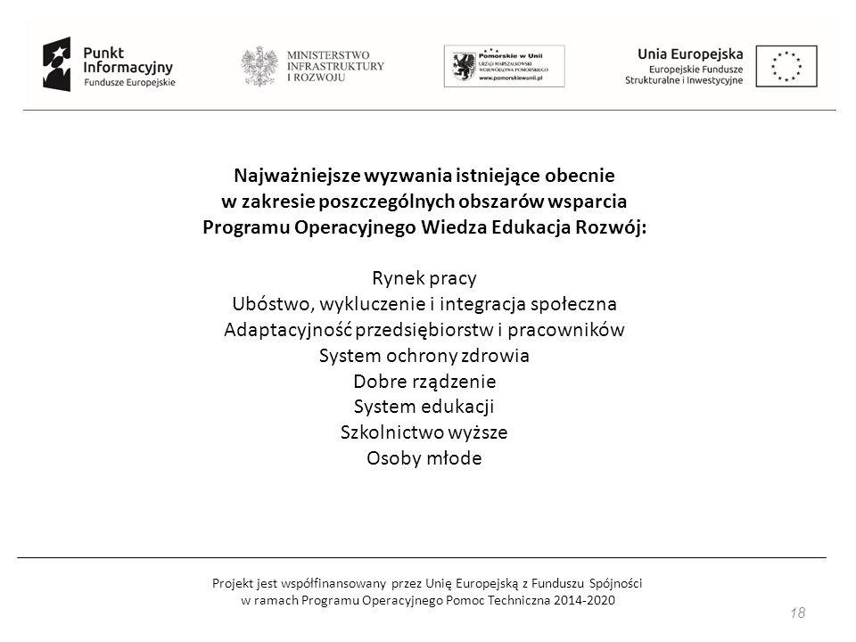 Projekt jest współfinansowany przez Unię Europejską z Funduszu Spójności w ramach Programu Operacyjnego Pomoc Techniczna 2014-2020 Najważniejsze wyzwania istniejące obecnie w zakresie poszczególnych obszarów wsparcia Programu Operacyjnego Wiedza Edukacja Rozwój: Rynek pracy Ubóstwo, wykluczenie i integracja społeczna Adaptacyjność przedsiębiorstw i pracowników System ochrony zdrowia Dobre rządzenie System edukacji Szkolnictwo wyższe Osoby młode 18