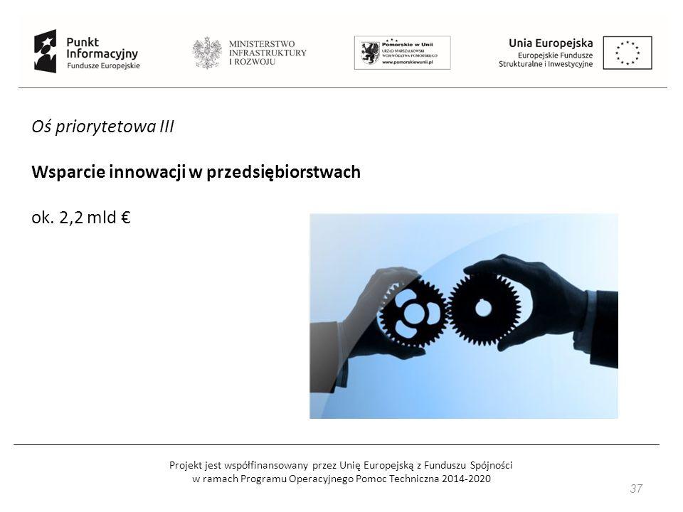 Projekt jest współfinansowany przez Unię Europejską z Funduszu Spójności w ramach Programu Operacyjnego Pomoc Techniczna 2014-2020 37 Oś priorytetowa III Wsparcie innowacji w przedsiębiorstwach ok.