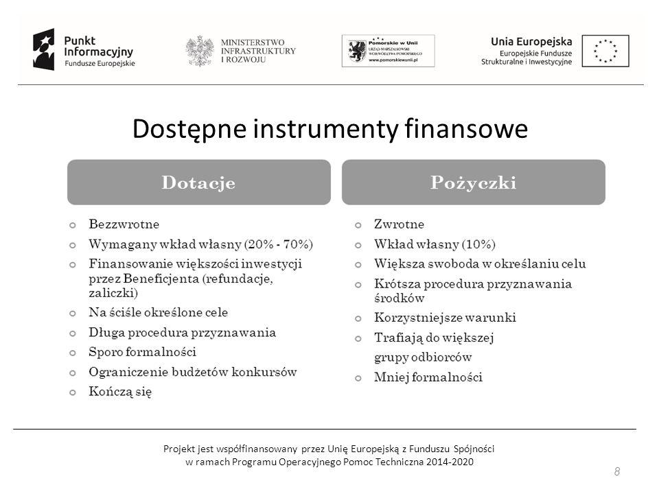 Projekt jest współfinansowany przez Unię Europejską z Funduszu Spójności w ramach Programu Operacyjnego Pomoc Techniczna 2014-2020 Formy wsparcia osób rozpoczynających działalność gospodarczą: Dotacje bezzwrotne (Fundusz Pracy + Dotacje UE) Pożyczki (Wsparcie w Starcie + pożyczki unijne) Inwestycje kapitałowe funduszy typu venture capital Wsparcie Instytucji Otoczenia Biznesu (m.in.