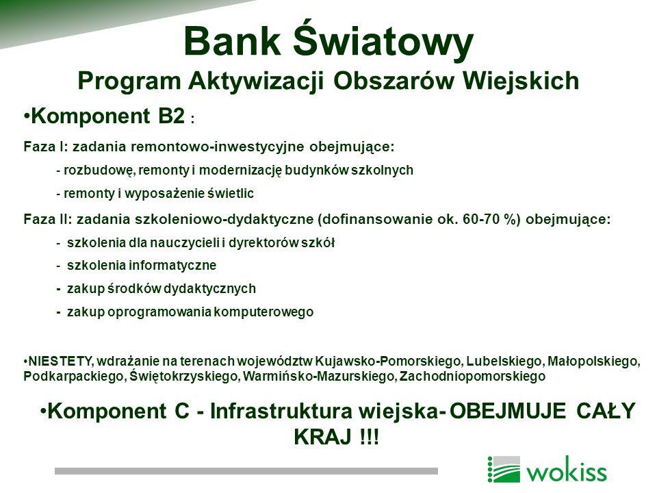 Bank Światowy Program Aktywizacji Obszarów Wiejskich Komponent B2 : Faza I: zadania remontowo-inwestycyjne obejmujące: - rozbudowę, remonty i moderniz