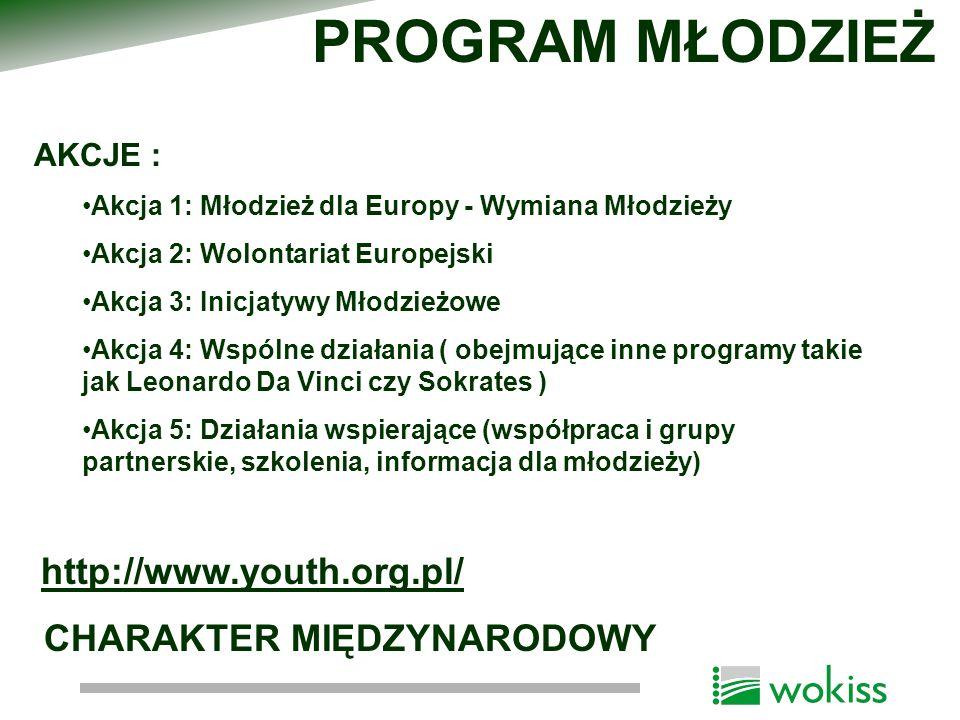 AKCJE : Akcja 1: Młodzież dla Europy - Wymiana Młodzieży Akcja 2: Wolontariat Europejski Akcja 3: Inicjatywy Młodzieżowe Akcja 4: Wspólne działania (