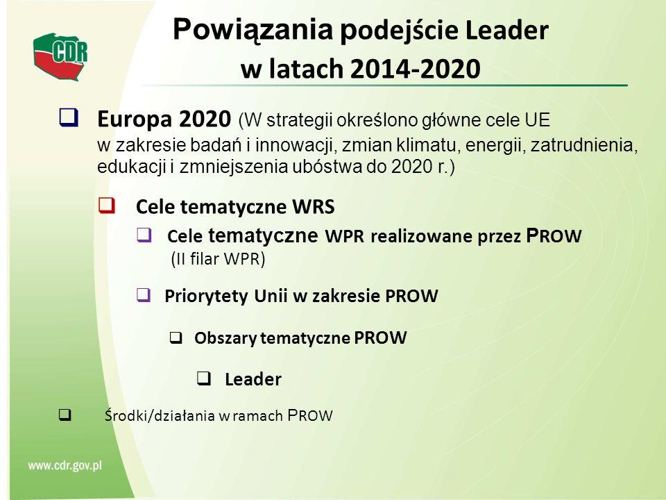  Europa 2020 (W strategii określono główne cele UE w zakresie badań i innowacji, zmian klimatu, energii, zatrudnienia, edukacji i zmniejszenia ubóstwa do 2020 r.)  Cele tematyczne WRS  Cele tematyczne WPR realizowane przez P ROW (II filar WPR)  Priorytety Unii w zakresie PROW  Obszary tematyczne PROW  Leader  Środki/działania w ramach P ROW Powiązania p odejście Leader w latach 2014-2020