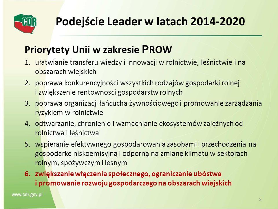 Priorytety Unii w zakresie P ROW 1.ułatwianie transferu wiedzy i innowacji w rolnictwie, leśnictwie i na obszarach wiejskich 2.poprawa konkurencyjnośc