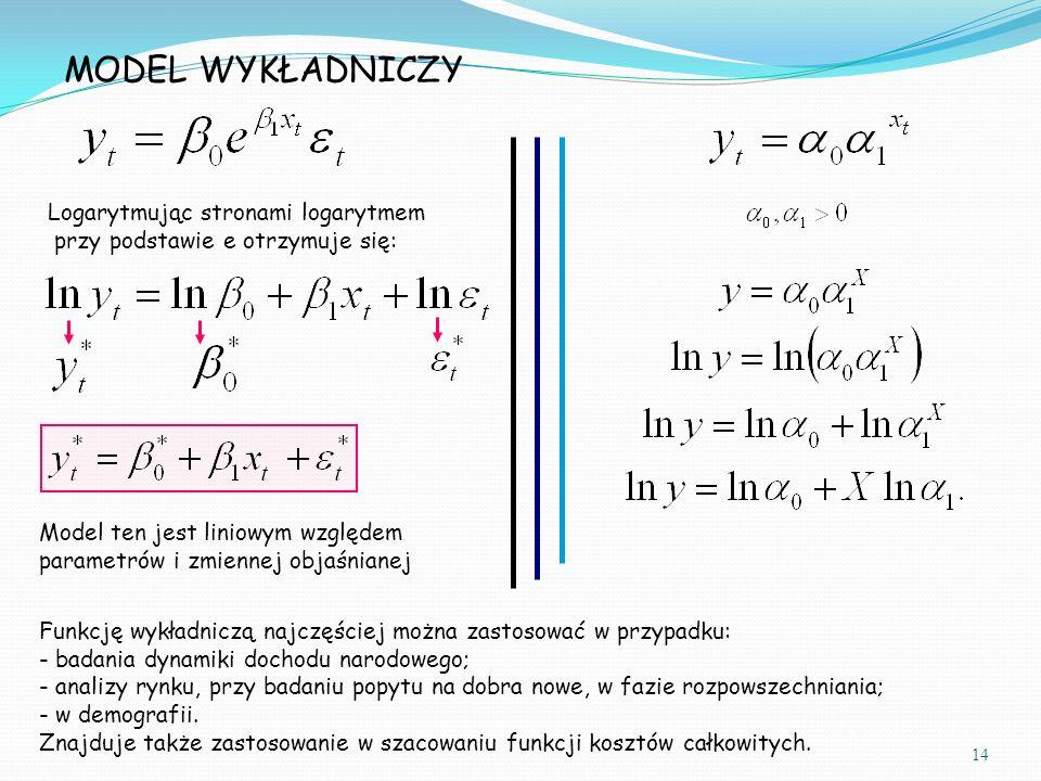 MODEL WYKŁADNICZY Logarytmując stronami logarytmem przy podstawie e otrzymuje się: Model ten jest liniowym względem parametrów i zmiennej objaśnianej Funkcję wykładniczą najczęściej można zastosować w przypadku: - badania dynamiki dochodu narodowego; - analizy rynku, przy badaniu popytu na dobra nowe, w fazie rozpowszechniania; - w demografii.