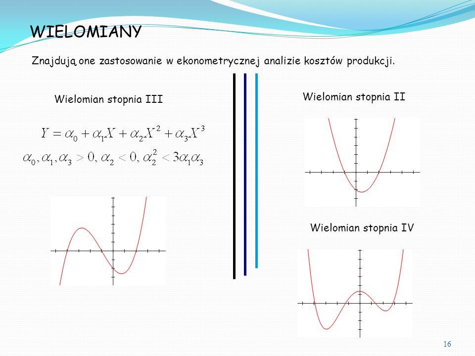 WIELOMIANY Znajdują one zastosowanie w ekonometrycznej analizie kosztów produkcji. Wielomian stopnia III Wielomian stopnia II Wielomian stopnia IV 16
