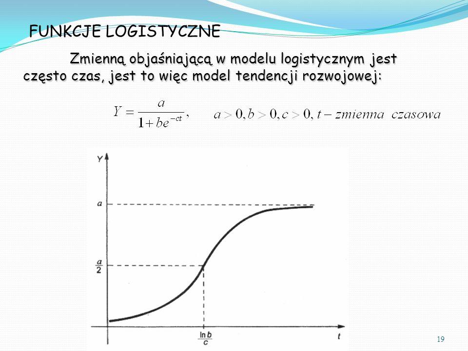 FUNKCJE LOGISTYCZNE Zmienną objaśniającą w modelu logistycznym jest często czas, jest to więc model tendencji rozwojowej: 19