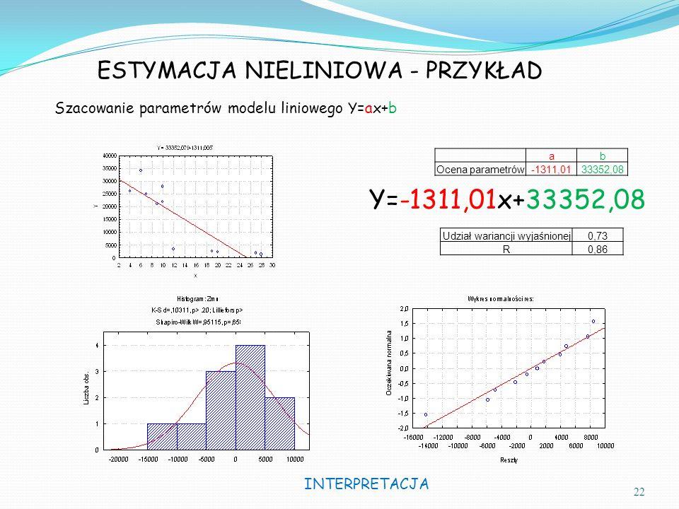 22 ESTYMACJA NIELINIOWA - PRZYKŁAD Szacowanie parametrów modelu liniowego Y=ax+b ab Ocena parametrów-1311,0133352,08 Udział wariancji wyjaśnionej0,73