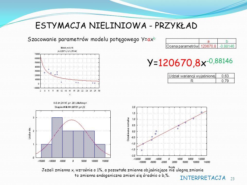 23 ESTYMACJA NIELINIOWA - PRZYKŁAD Szacowanie parametrów modelu potęgowego Y=ax b ab Ocena parametrów120670,8-0,88146 Udział wariancji wyjaśnionej0,63 R0,79 Y=120670,8x -0,88146 Jeżeli zmienna x i wzrośnie o 1%, a pozostałe zmienne objaśniające nie ulegną zmianie to zmienna endogeniczna zmieni się średnio o b i %.