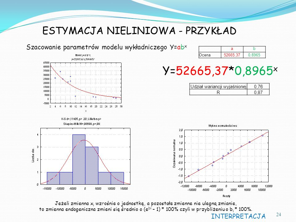 24 ESTYMACJA NIELINIOWA - PRZYKŁAD Szacowanie parametrów modelu wykładniczego Y=ab x ab Ocena52665,370,8965 Udział wariancji wyjaśnionej0,76 R0,87 Y=52665,37*0,8965 x Jeżeli zmienna x i wzrośnie o jednostkę, a pozostałe zmienne nie ulegną zmianie, to zmienna endogeniczna zmieni się średnio o (e bi – 1) * 100% czyli w przybliżeniu o b i * 100%.