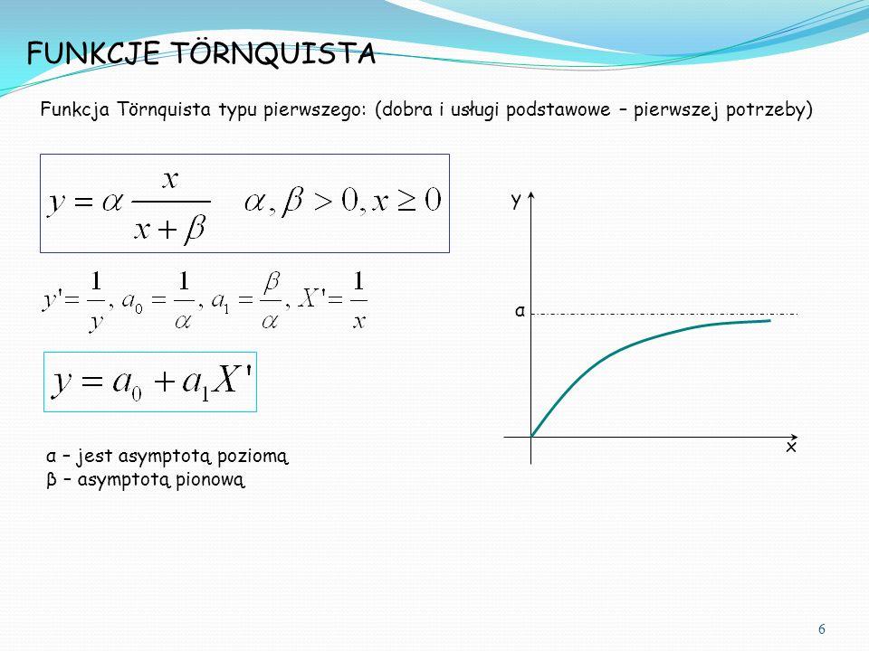 Funkcja Törnquista typu pierwszego: (dobra i usługi podstawowe – pierwszej potrzeby) FUNKCJE TÖRNQUISTA α x y α – jest asymptotą poziomą β – asymptotą