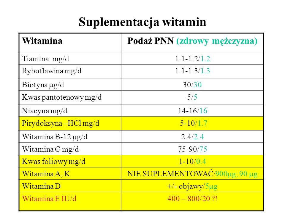 Suplementacja witamin WitaminaPodaż PNN (zdrowy mężczyzna) Tiamina mg/d1.1-1.2/1.2 Ryboflawina mg/d1.1-1.3/1.3 Biotyna  g/d 30/30 Kwas pantotenowy mg/d5/5 Niacyna mg/d14-16/16 Pirydoksyna –HCl mg/d 5-10/1.7 Witamina B-12  g/d 2.4/2.4 Witamina C mg/d75-90/75 Kwas foliowy mg/d1-10/0.4 Witamina A, K NIE SUPLEMENTOWAĆ/900  g; 90  g Witamina D +/- objawy/5  g Witamina E IU/d400 – 800/20 !