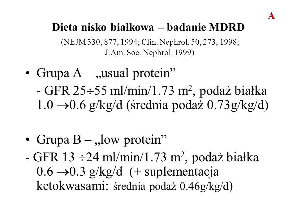 Dieta nisko białkowa – badanie MDRD (NEJM 330, 877, 1994; Clin.