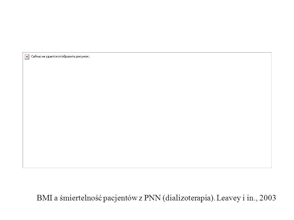 BMI a śmiertelność pacjentów z PNN (dializoterapia). Leavey i in., 2003