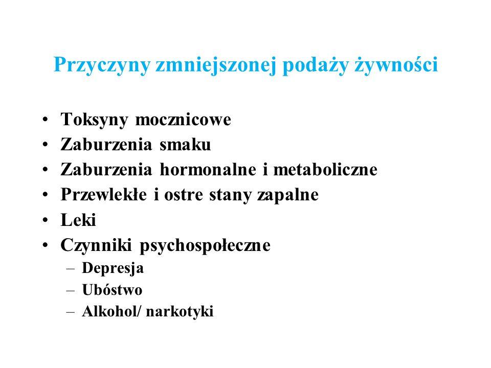 Przyczyny zmniejszonej podaży żywności Toksyny mocznicowe Zaburzenia smaku Zaburzenia hormonalne i metaboliczne Przewlekłe i ostre stany zapalne Leki Czynniki psychospołeczne –Depresja –Ubóstwo –Alkohol/ narkotyki