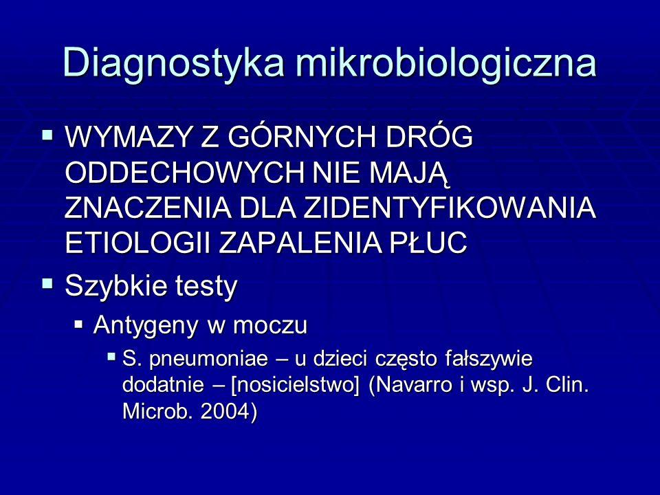 Diagnostyka mikrobiologiczna  WYMAZY Z GÓRNYCH DRÓG ODDECHOWYCH NIE MAJĄ ZNACZENIA DLA ZIDENTYFIKOWANIA ETIOLOGII ZAPALENIA PŁUC  Szybkie testy  Antygeny w moczu  S.