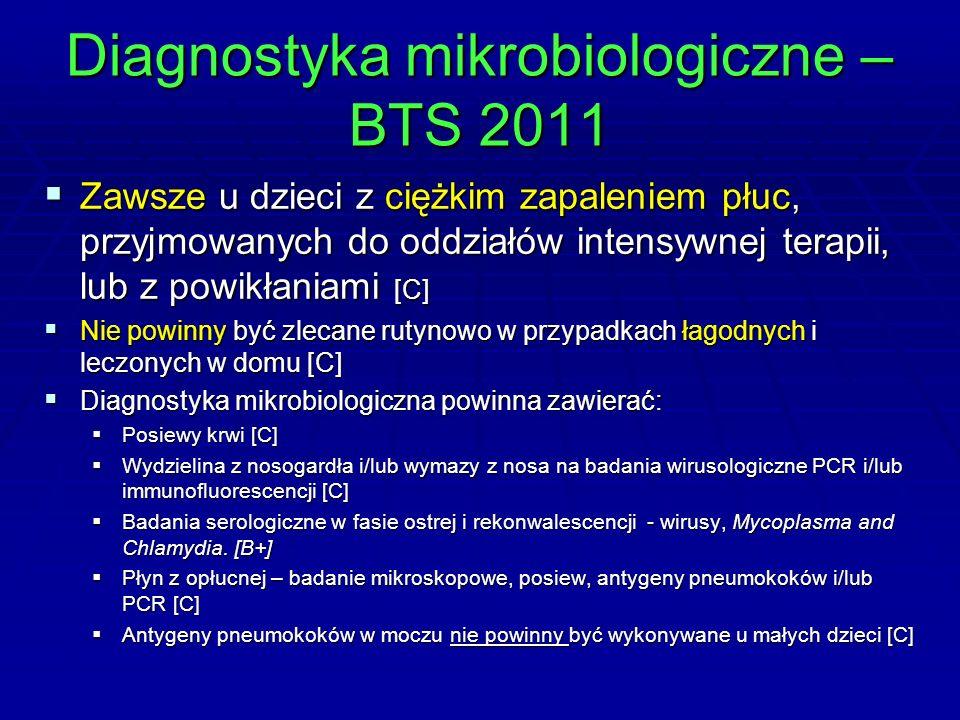 Diagnostyka mikrobiologiczne – BTS 2011  Zawsze u dzieci z ciężkim zapaleniem płuc, przyjmowanych do oddziałów intensywnej terapii, lub z powikłaniami [C]  Nie powinny być zlecane rutynowo w przypadkach łagodnych i leczonych w domu [C]  Diagnostyka mikrobiologiczna powinna zawierać:  Posiewy krwi [C]  Wydzielina z nosogardła i/lub wymazy z nosa na badania wirusologiczne PCR i/lub immunofluorescencji [C]  Badania serologiczne w fasie ostrej i rekonwalescencji - wirusy, Mycoplasma and Chlamydia.