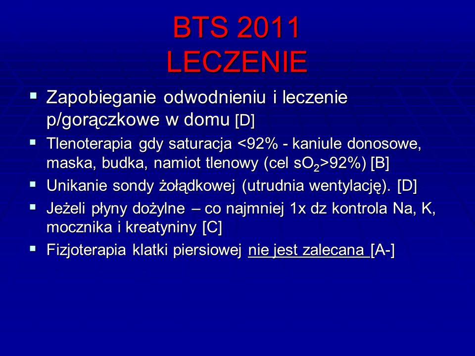 BTS 2011 LECZENIE  Zapobieganie odwodnieniu i leczenie p/gorączkowe w domu [D]  Tlenoterapia gdy saturacja 92%) [B]  Unikanie sondy żołądkowej (utrudnia wentylację).