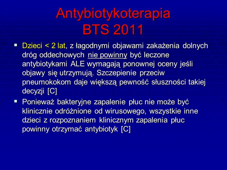 Antybiotykoterapia BTS 2011  Dzieci < 2 lat, z łagodnymi objawami zakażenia dolnych dróg oddechowych nie powinny być leczone antybiotykami ALE wymagają ponownej oceny jeśli objawy się utrzymują.