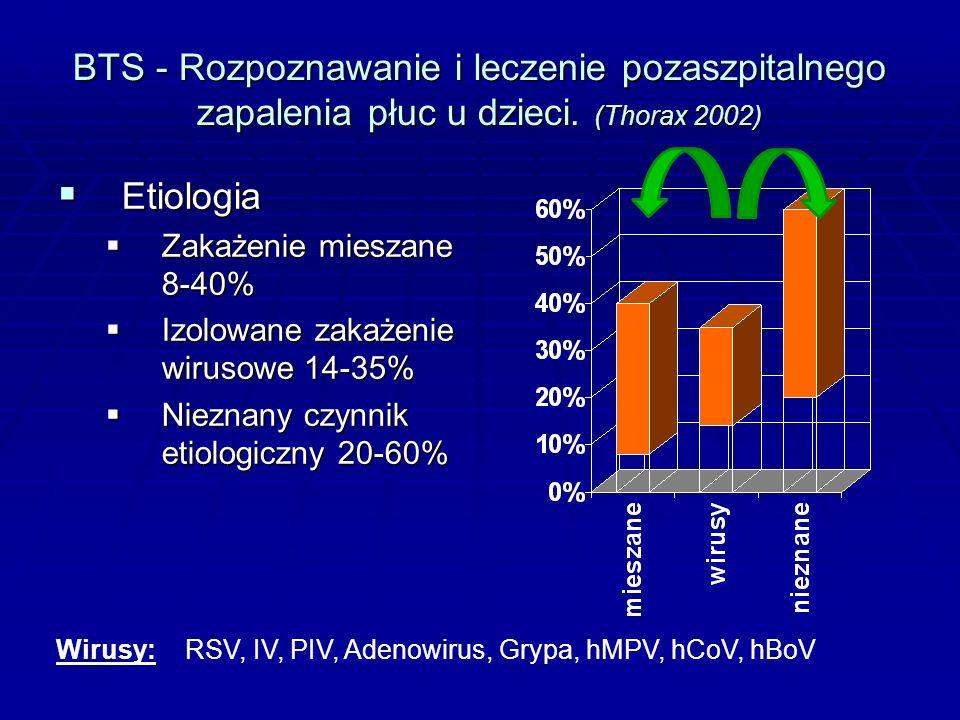 ZALECENIA Zdjęcie przeglądowe klatki piersiowej  NIE JEST ZALECANE GDY PRZEBIEG ŁAGODNY (leczone ambulatoryjnie) (BTS)   jest zalecane u dzieci:  gorączkujących (szczególnie u dzieci < 5 r.ż.