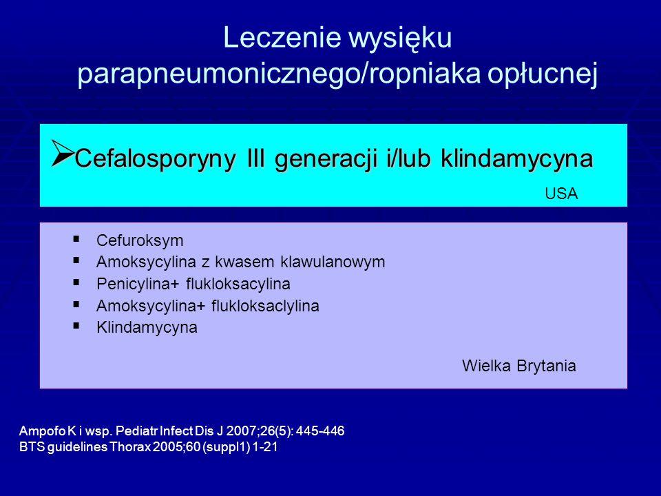  Cefalosporyny III generacji i/lub klindamycyna Ampofo K i wsp.