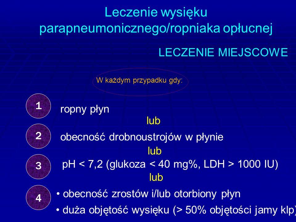 ropny płyn obecność drobnoustrojów w płynie pH 1000 IU) 4 3 2 1 obecność zrostów i/lub otorbiony płyn duża objętość wysięku (> 50% objętości jamy klp) W każdym przypadku gdy: lub LECZENIE MIEJSCOWE Leczenie wysięku parapneumonicznego/ropniaka opłucnej