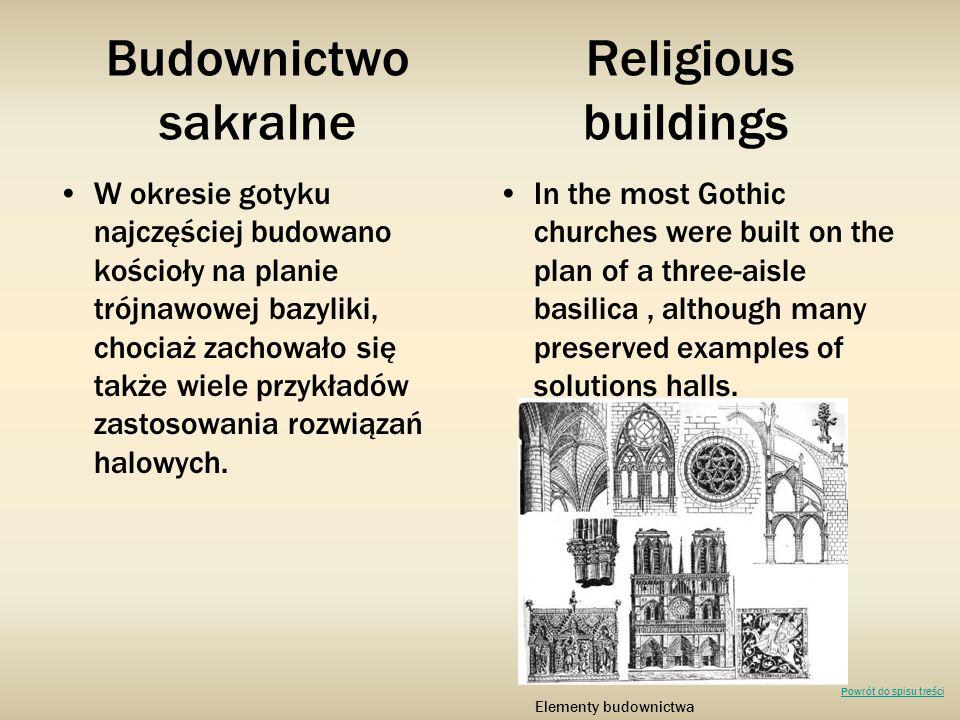 BudownictwoReligious sakralne buildings W okresie gotyku najczęściej budowano kościoły na planie trójnawowej bazyliki, chociaż zachowało się także wiele przykładów zastosowania rozwiązań halowych.
