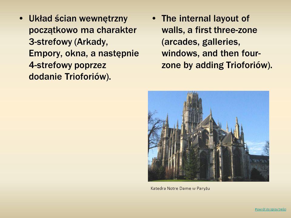 Układ ścian wewnętrzny początkowo ma charakter 3-strefowy (Arkady, Empory, okna, a następnie 4-strefowy poprzez dodanie Trioforiów). The internal layo