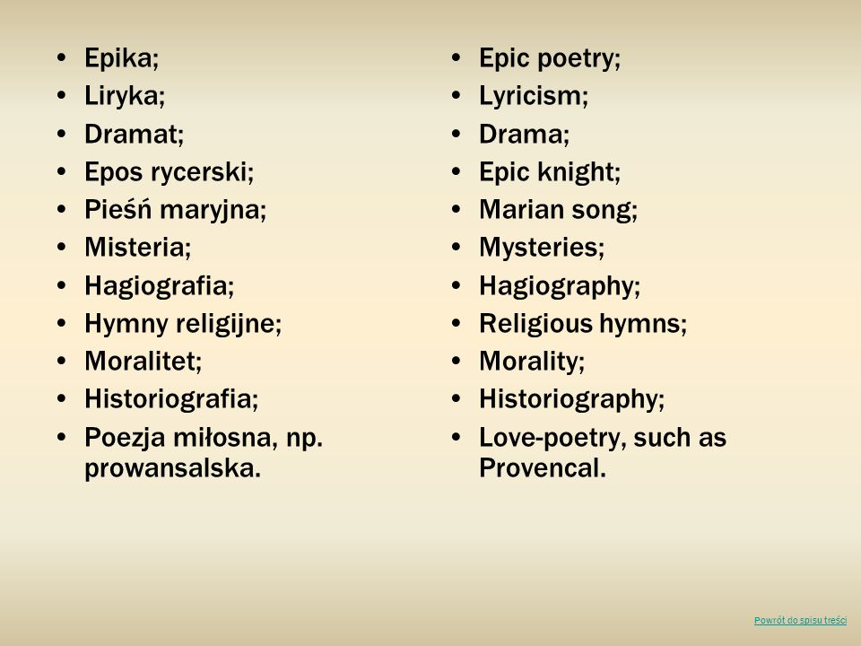 Epika; Liryka; Dramat; Epos rycerski; Pieśń maryjna; Misteria; Hagiografia; Hymny religijne; Moralitet; Historiografia; Poezja miłosna, np.