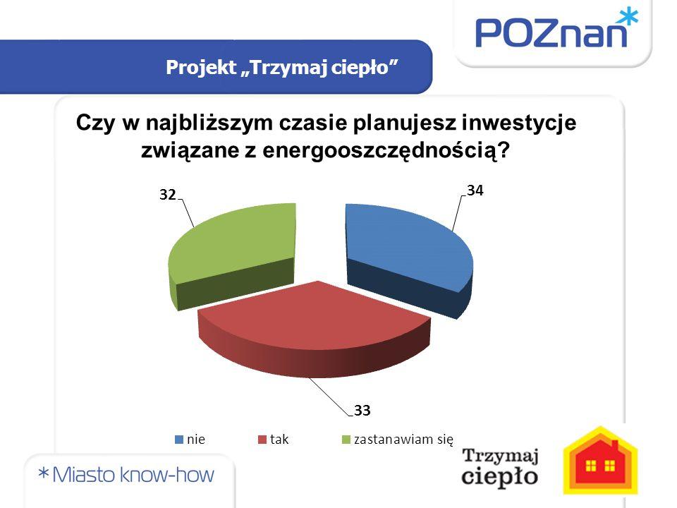 Czy w najbliższym czasie planujesz inwestycje związane z energooszczędnością?