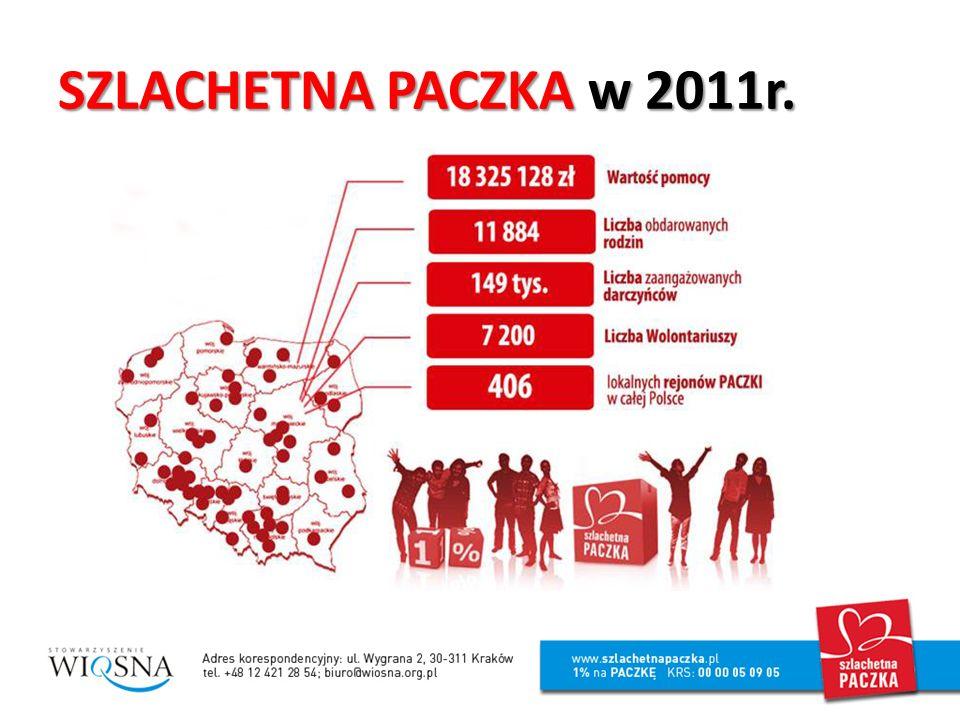 SZLACHETNA PACZKA w 2011r.