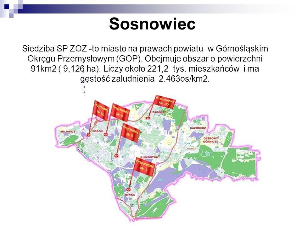 Sosnowiec Przychodnie Przychodnie Siedziba SP ZOZ -to miasto na prawach powiatu w Górnośląskim Okręgu Przemysłowym (GOP).