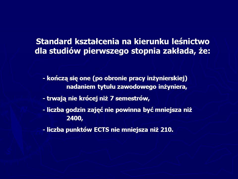 - kończą się one (po obronie pracy inżynierskiej) nadaniem tytułu zawodowego inżyniera, - trwają nie krócej niż 7 semestrów, - liczba godzin zajęć nie powinna być mniejsza niż 2400, - liczba punktów ECTS nie mniejsza niż 210.