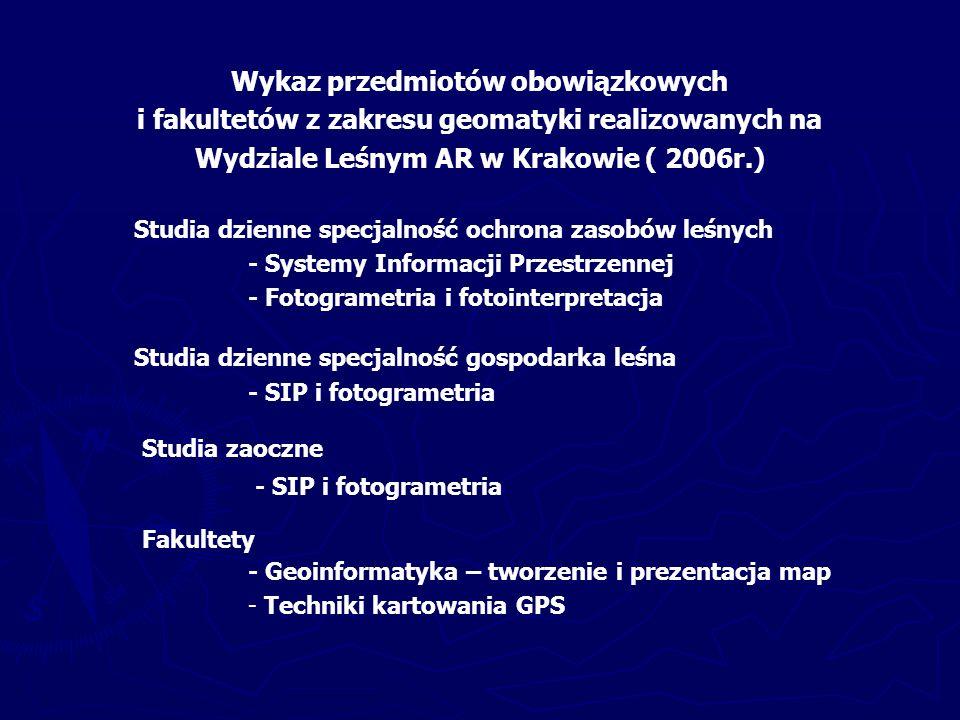 Wykaz przedmiotów obowiązkowych i fakultetów z zakresu geomatyki realizowanych na Wydziale Leśnym SGGW w Warszawie ( 2006r.) Studia dzienne i studia zaoczne specjalność leśnictwo wielofunkcyjne - Geodezja i kartografia leśna / Geodezja leśna - Podstawy fotogrametrii i SIP / Fotogrametria i SIP Studia zaoczne specjalność ochrona przyrody i krajobrazu - Geodezja i kartografia - Teledetekcja i fotogrametria - Systemy informacji przestrzennej Studia zaoczne magisterskie uzupełniające obie specjalności - Geodezja leśna + SIP