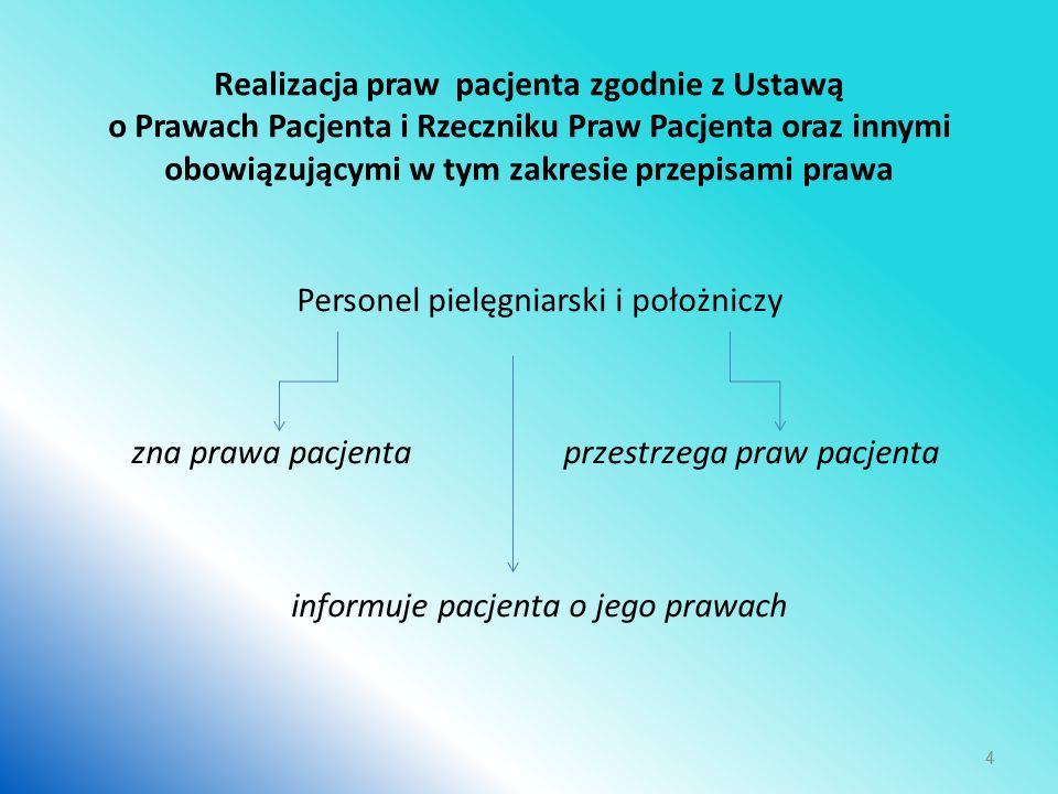 Realizacja praw pacjenta zgodnie z Ustawą o Prawach Pacjenta i Rzeczniku Praw Pacjenta oraz innymi obowiązującymi w tym zakresie przepisami prawa Personel pielęgniarski i położniczy zna prawa pacjenta przestrzega praw pacjenta informuje pacjenta o jego prawach 4