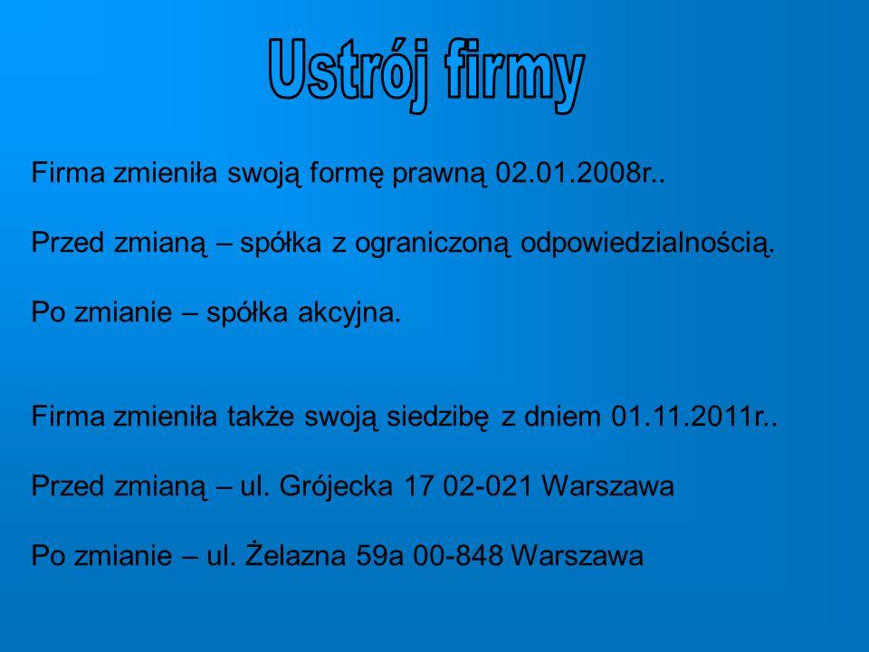 Firma zmieniła swoją formę prawną 02.01.2008r..