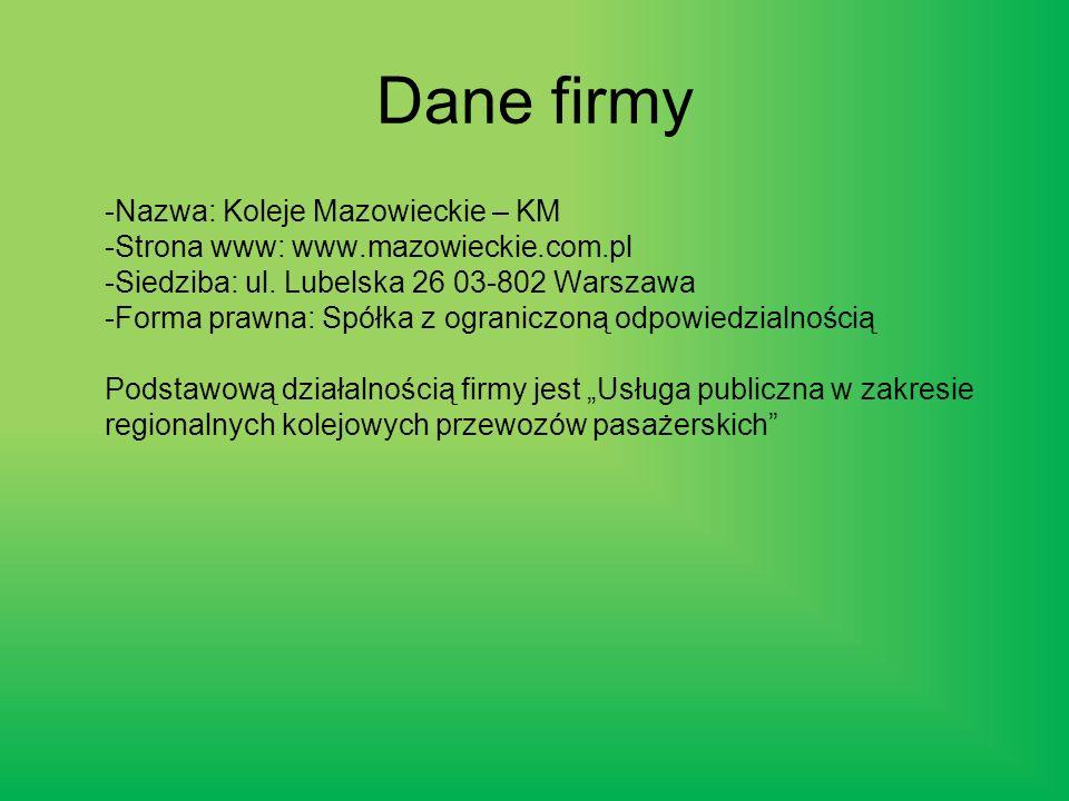 Dane firmy -Nazwa: Koleje Mazowieckie – KM -Strona www: www.mazowieckie.com.pl -Siedziba: ul.